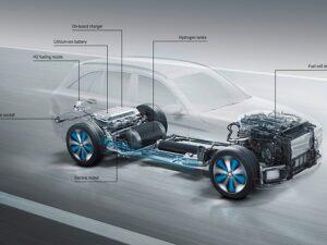 Daimler EV